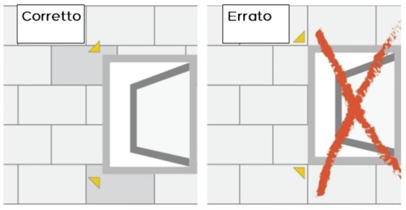 posizionamento-pannelli-isolanti-termici-per-interni